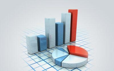 Daten wirkungsvoll darstellen